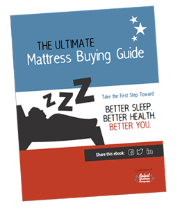 mattress buying guide - Mattress Buying Guide