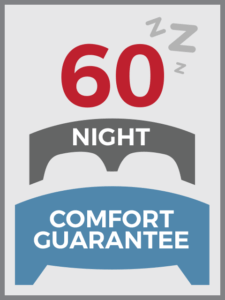 60 Night Comfort Guarantee
